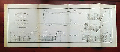 1892 Sketch Map of Rock Profiles at Mouth of Osage River Bluff Borings by Yonge