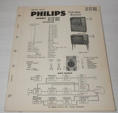 Philips Service Notes TV Televisions 1960 models21 CT 621 and 21 LT 631