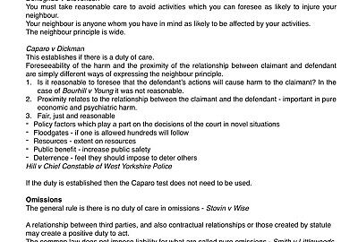 Tort Law LLB Revision Notes