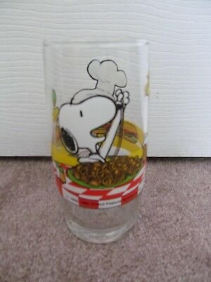 Vintage Snoopy Glass 1965