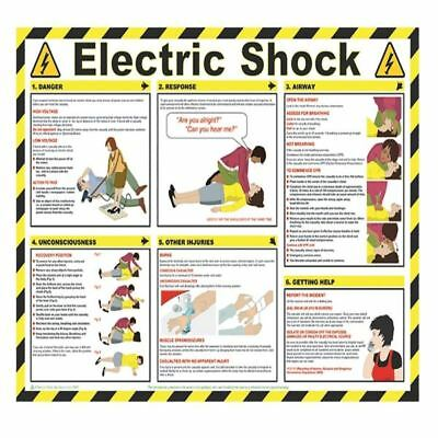 Health and Safety 420x594mm Electric Shock Poster FA551 [SR11122]