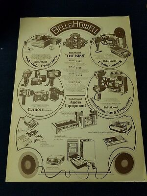 Bell Howell Poster Advertisment