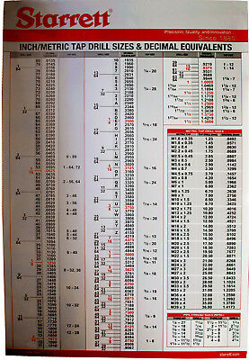 ONE LARGE TAP DRILL STARRETT TOOL CHART  + 4 free Pocket Charts