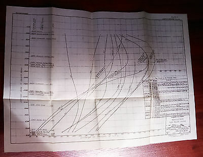 1928 Tennessee River Engineering Chart Flood Record Graphs