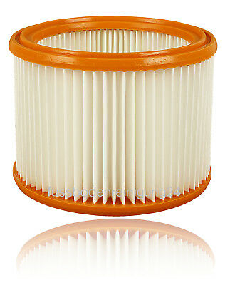 Filter Cartridge wetrok Monovac 6