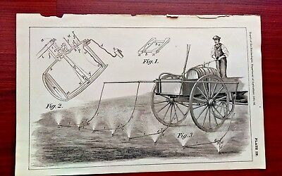 1882 Engineering Sketch Drawing of Farmer and Watering Equipment.