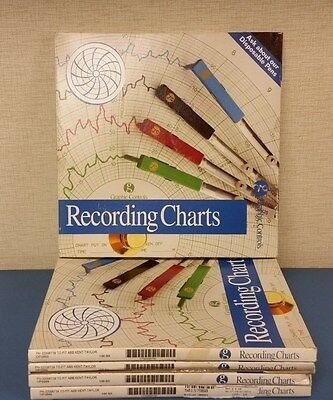 Lot of 5 Packs Recording Charts - Equiv. to ABB Kent-Taylor OP2899