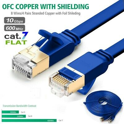High Quality RJ45 CAT7 Network Ethernet SSTP 10Gbps Flat Patch Cable 1M-50M Lot