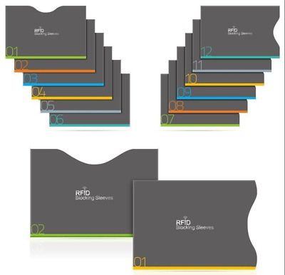Aerb RFID Blocking Sleeves 12 Credit Card Holders & 2 Passport Protectors