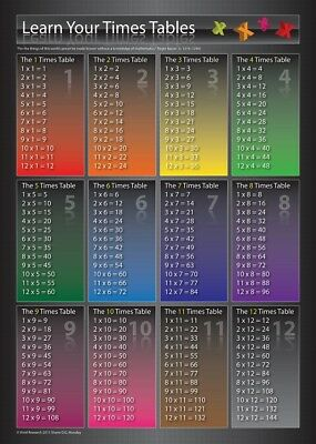 NEW ULTRA high resolution LARGE A1 Times Tables Multiplication Poster chart