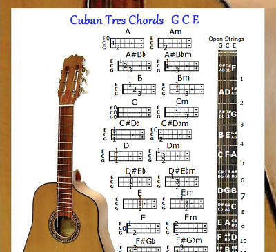 Cuban Tres Chords Chart Gce & Note Locator - Small Chart