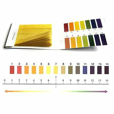 5*80 400pcs Indicator Paper Litmus Tester Alkaline Acid 1-14 PH Test Strips