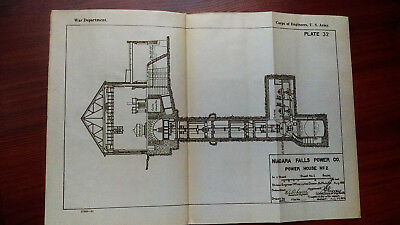 1919 Sketch Diagram Niagara Falls Power Co Power House Generator Cable Conduits