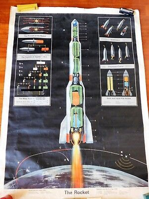 """1963 Vintage Pull Down Chart """"the Rocket"""" In English!space Physics Astronomy"""