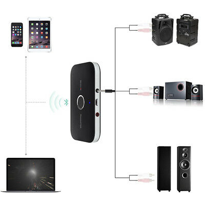 2in1 Wireless Bluetooth Audio Transmitter Receiver HIFI Music Adapter AUX RCA EB