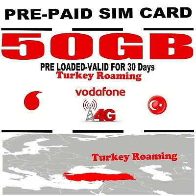 Vodafone internet Trio Roaming Sim card-Pre loaded 6GB Roaming Data for Turkey