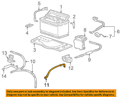 Genuine Porsche 911 3.6L-H6-Battery Cable As Cable Loom 99760701903