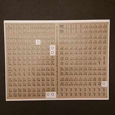 Europa Second Front Unpunched Counter Sheet CS 70A