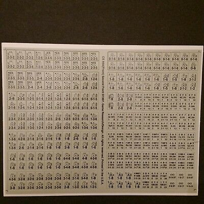 Europa Second Front Unpunched Counter Sheet CS 68A