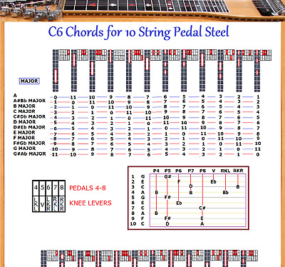 C6 Chord Chart For 10 String Pedal Steel Guitar 48 Chords X 12