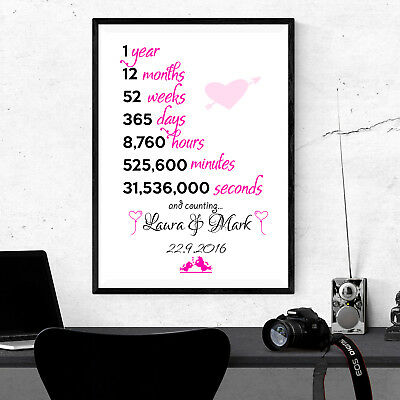 Personalised Wedding Anniversary 1 One 1st Year Custom Paper Print Gift pp36