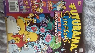 Futurama & The Simpsons. No3 Bongo Comics 2003.
