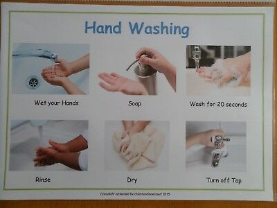 Childminder Hand Washing Poster A4 Eyfs Childminding Documentation