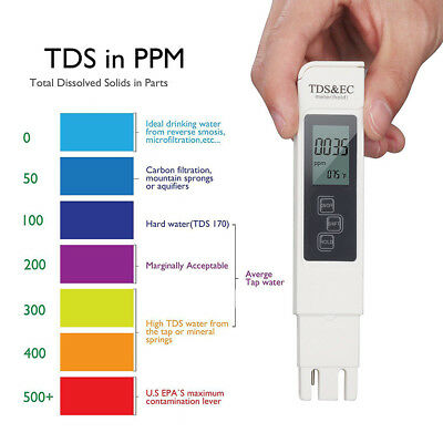 Digital Purity Water Test Pen TDS Pool&spatest paper for pH strips cas PH Meter