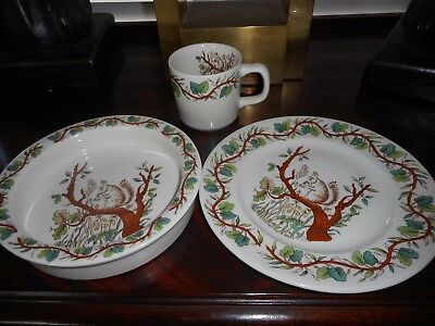 Tiffany & Co. 3 piece childs plate, bowl & cup Squirrel (PLEASE READ)