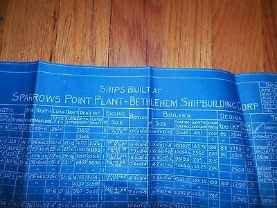 1919 Ships Built List at Sparrows Point Plant Bethlehem Shipbuilding Blueprint