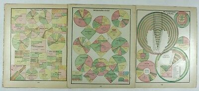 United States Of To-Day Graphs Original Vintage 1889 Tunisons World Atlas