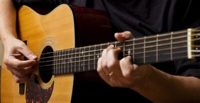 Guitar Playing for Beginners pdf ebook Free Shipping with master Resell  Rights