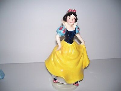 "Snow White Music Box Made By Schmid Plays ""someday My Prince Will Come"""
