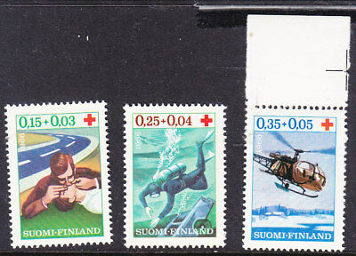 Finland Red Cross 1966 Complete set 712/14 Mint