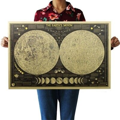 Vintage Retro Paper Wall Chart Decal Earth's Moon World Map Poster Decor