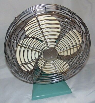 """Vintage SUPERIOR Electric Metal FAN Aqua/Teal Base Stands 15"""" Tall WORKS Great"""