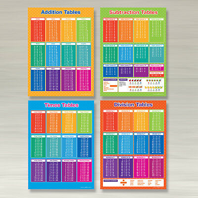 A4 Maths set 2 - Addition, Subtraction, Blue Times and Division Tables