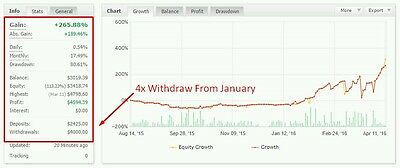 *best Seller 3 Ea Forex Robot Best Profit With Low Starting Balance $5-$10*