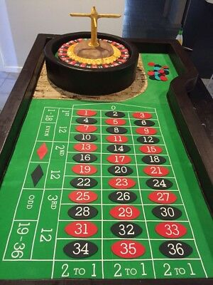 Beat Roulette System/Strategy!!! I personally win with this!!!