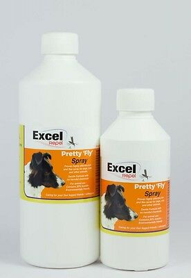 Excel Repel Flea and Tick Spray. 20% Icaridin - Chemical Free - Effective
