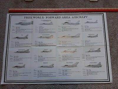 #6 US Military Training Poster - Free World Forward Aircraft 1982