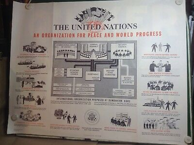 """Original Wwii Poster 1945 """"united Nations """" 21""""x 26.5"""""""