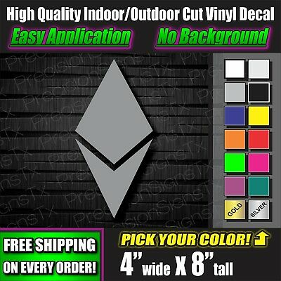 Ethereum Decal Crypto ETH Sticker Bitcoin Cryptocurrency Truck Mining laptop rig