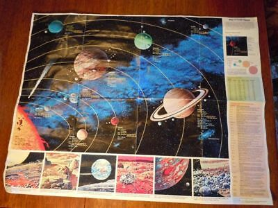Rand McNally Map of Outer Space  c1986 GUC Solar System Planets Astronomy
