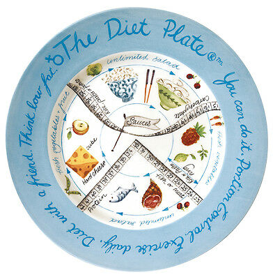 The Diet Plate  Female Version for Weight Loss and Perfect Portion Control Diet