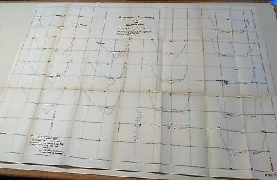 1900 Sketch Diagram Comparative Cross-Sections Red River Alexandria Front