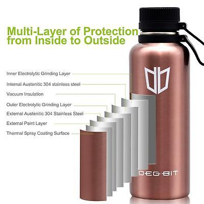 b3e82e64fb DEGBIT STAINLESS STEEL Vacuum Double WalI Insulated Water Bottle Rose Gold  500ml - EUR 11,24 | PicClick FR