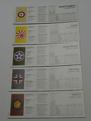 AXIS & ALLIES Board Game 1984  Replacement 5 Country Reference Charts