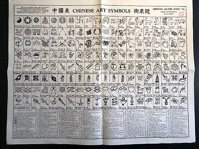 Vintage 1945 Chinese Symbol Art Poster, Oriental Culture Chart #12A W.M. Hawley