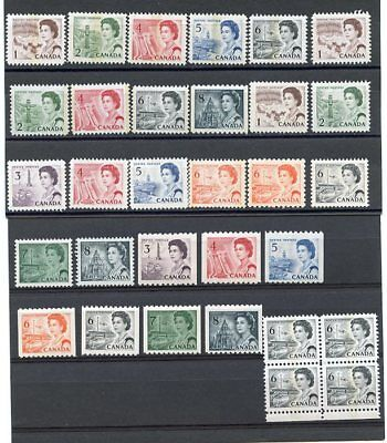 Canada, Selection Of Centennials, All Mnh And Fine Very Fine Stamps
